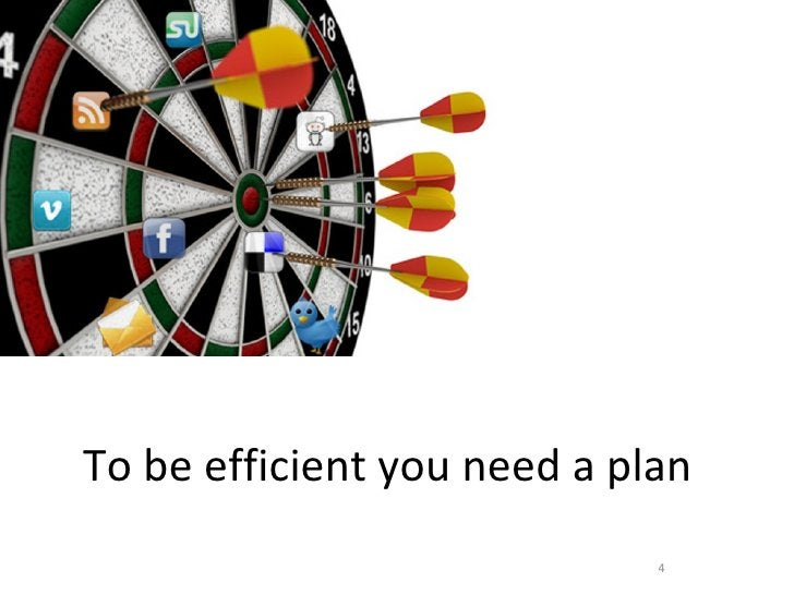 To be efficient you need a plan                             4
