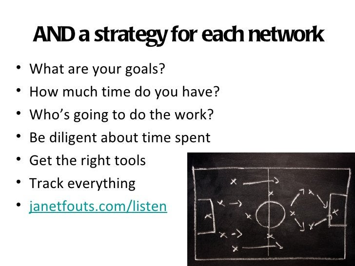 AND a strategy for each network•   What are your goals?•   How much time do you have?•   Who's going to do the work?•   Be...