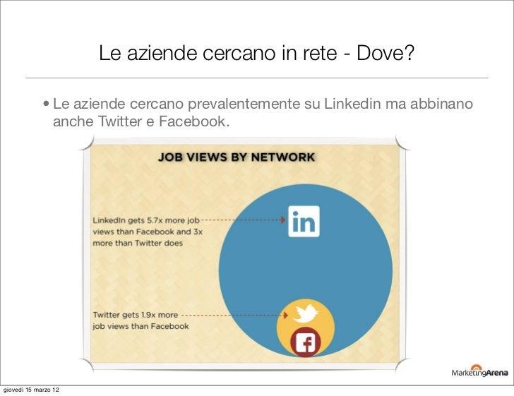 Le aziende cercano in rete - Dove?             • Le aziende cercano prevalentemente su Linkedin ma abbinano               ...