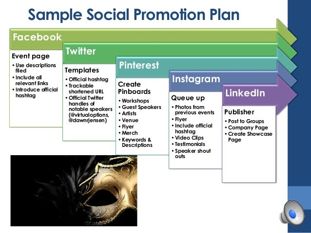 Marketing Your Event Using Social Media - Social media event plan template