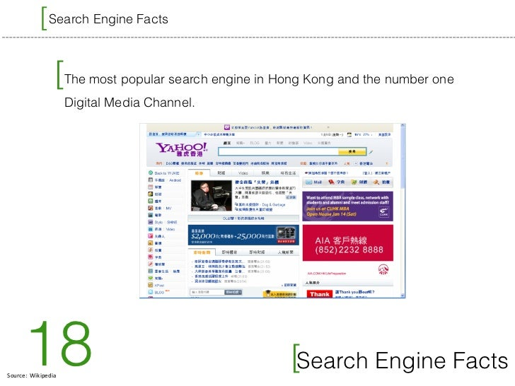 [Search Engine Facts [The Most