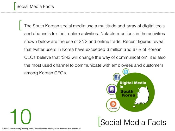 north korea and social media Overview north korea remained  the online presence of north korean official media has  offers multimedia content and includes links to major social-media.