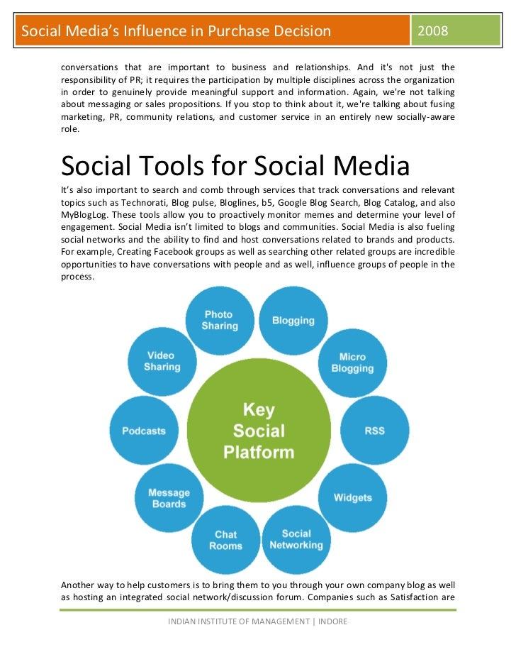 Social Media's Influence in Purchase Decision                                                 2008       conversations tha...