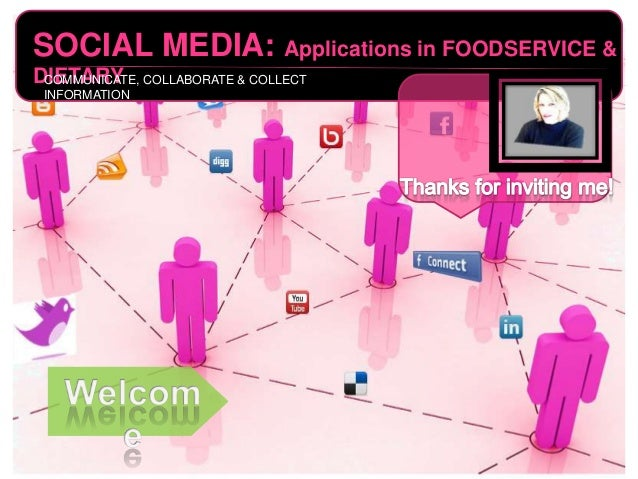SOCIAL MEDIA: Applications in FOODSERVICE &DIETARY COLLABORATE & COLLECT COMMUNICATE, INFORMATION