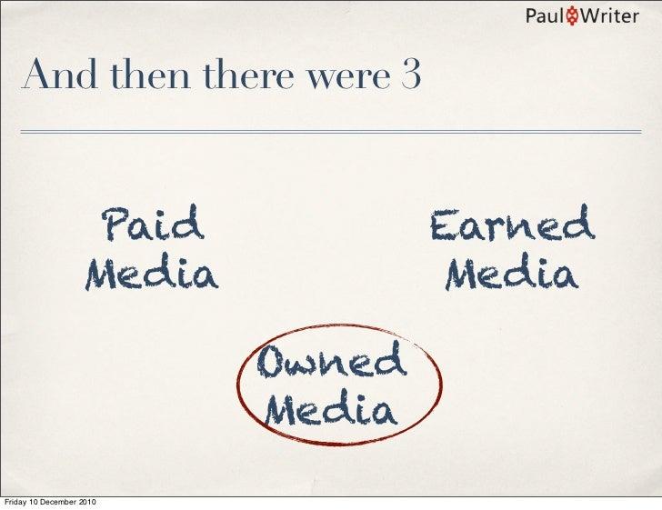 Social Media For B2B (Business to Business) Slide 3