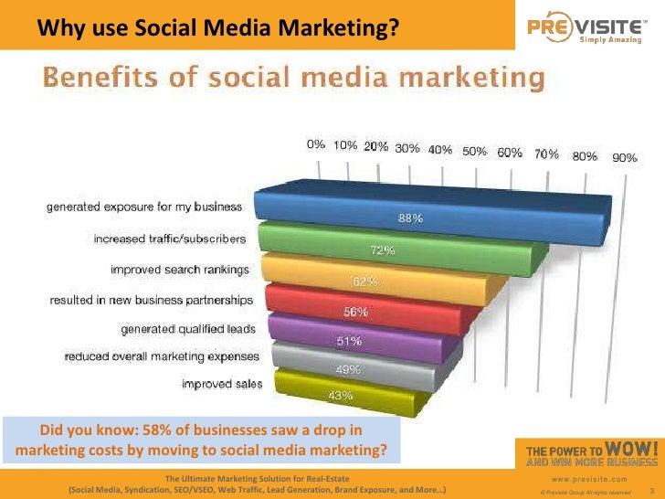 Social Media For Brokers Jl 2012 Slide 3