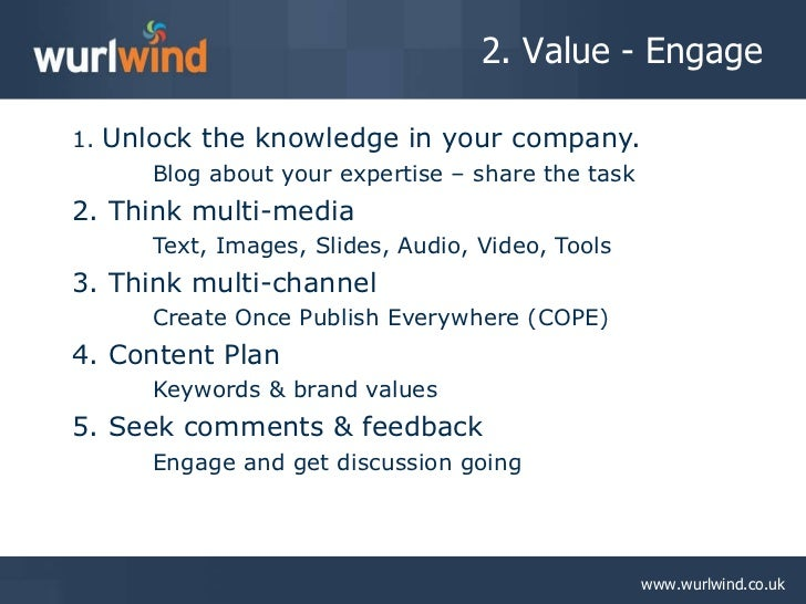Social media for business blueprint listen to your contacts 8 malvernweather Choice Image