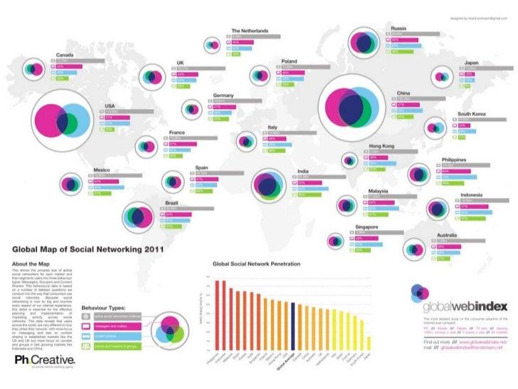 Social media for business leaders