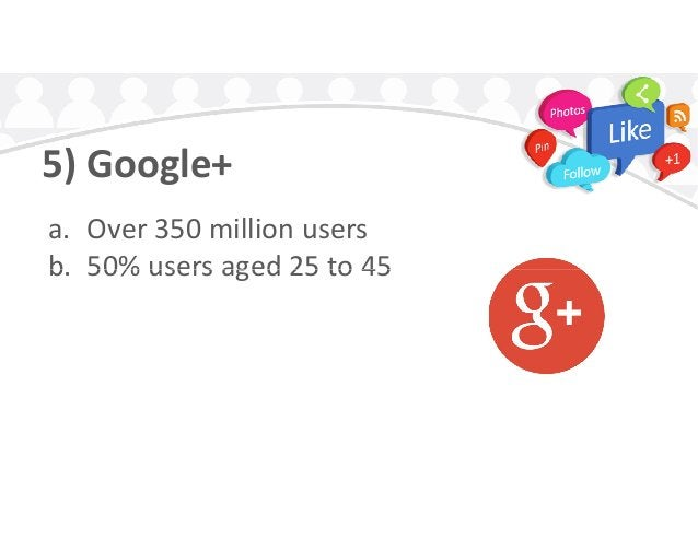 5) Google+ a. Over 350 million users b. 50% users aged 25 to 45b. 50% users aged 25 to 45