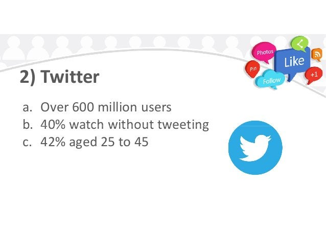 2) Twitter a. Over 600 million users b. 40% watch without tweetingb. 40% watch without tweeting c. 42% aged 25 to 45