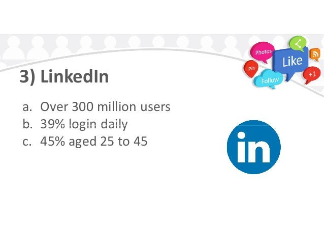 3) LinkedIn a. Over 300 million users b. 39% login dailyb. 39% login daily c. 45% aged 25 to 45
