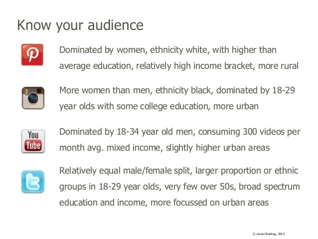 Know your audience Dominated by women, ethnicity white, with higher than average education, relatively high income bracket...