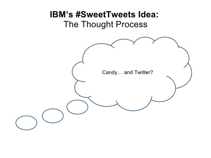 IBM's #SweetTweets Idea: The Thought