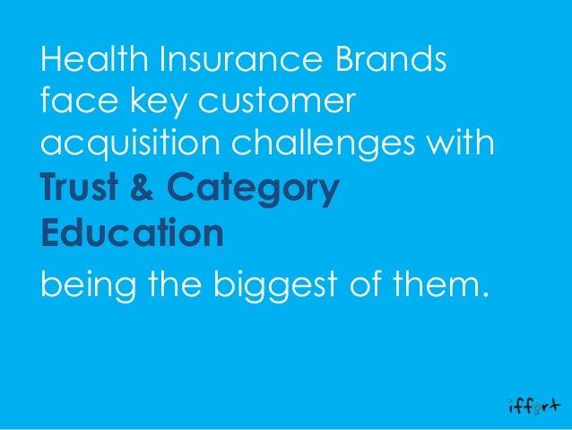 Social Marketing For Health Insurance Industry