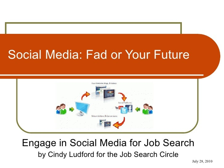 Social Media: Fad or Your Future Engage in Social Media for Job Search by Cindy Ludford for the Job Search Circle