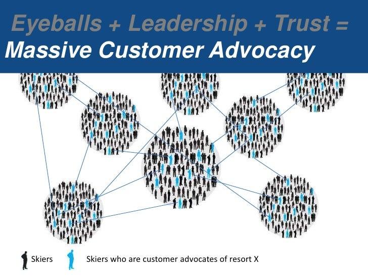 Eyeballs + Leadership + Trust = Massive Customer Advocacy<br />euals many, many customer advocates<br />Skiers<br />Skier...