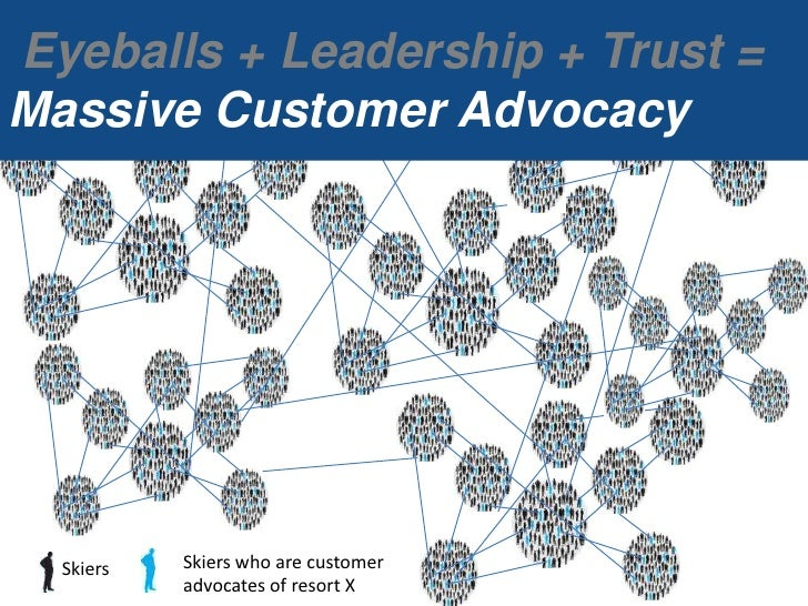 Eyeballs + Leadership + Trust = Massive Customer Advocacy<br />Skiers who are customer<br />advocates of resort X<br />Sk...