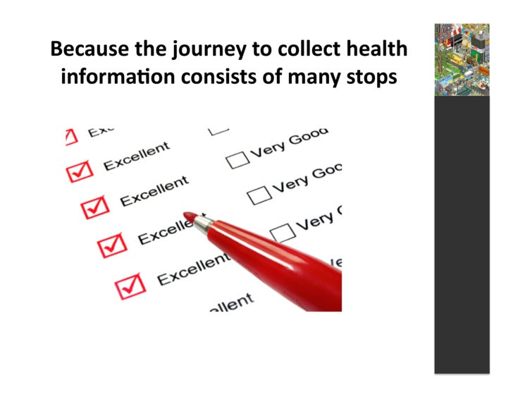 Because  the  journey  to  collect  health    informa3on  consists  of  many  stops