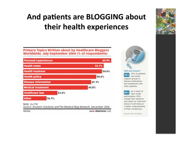 And  pa3ents  are  BLOGGING  about            their  health  experiences