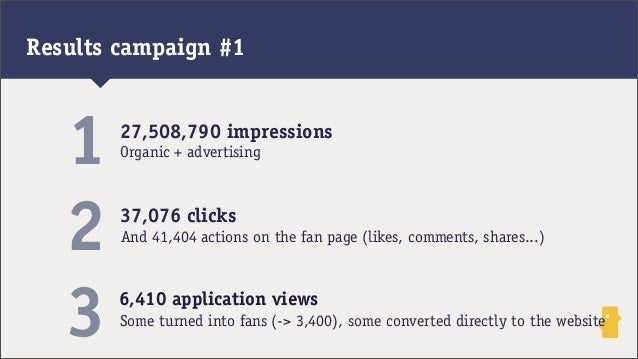 27,508,790 impressions37,076 clicks12Organic + advertisingAnd 41,404 actions on the fan page (likes, comments, shares...)3...