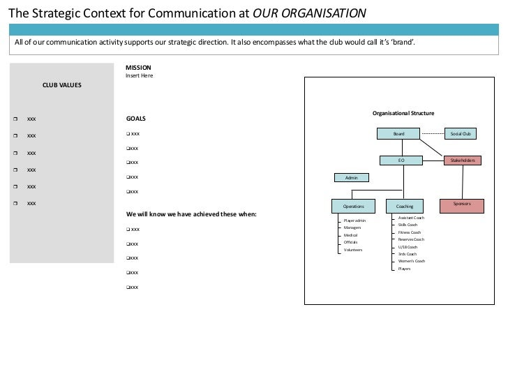The Strategic Context for Communication at OUR ORGANISATIONAll of our communication activity supports our strategic direct...