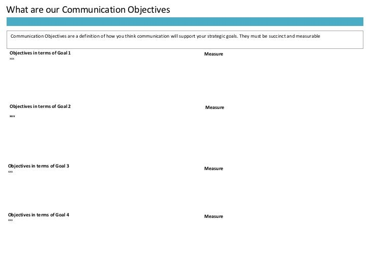 What are our Communication Objectives Communication Objectives are a definition of how you think communication will suppor...