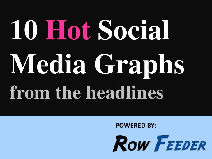 10 Hot Social Media Graphs from the headlines<br />POWERED BY:<br />