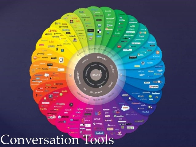 Conversation Tools