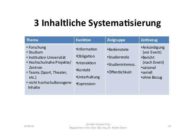 3 Inhaltliche Systema5sierung Thema  Funk5on  Zielgruppe  Zeitbezug • Forschung  • Studium  •...