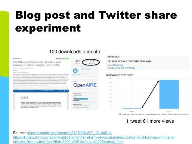 Blog post and Twitter share experiment 14 100 downloads a month Source: https://zenodo.org/record/1319706#.W7_JC1JoSu4 htt...