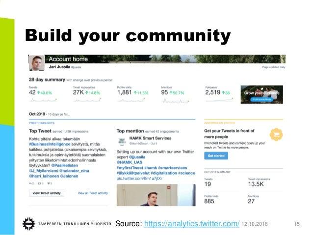 Build your community 12.10.2018 15Source: https://analytics.twitter.com/