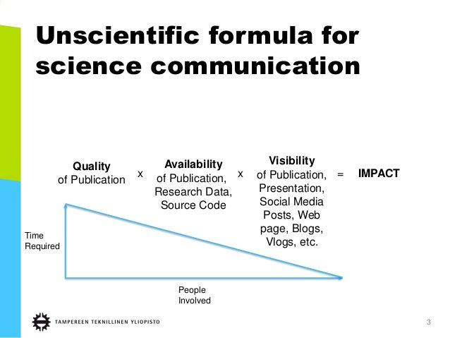 Unscientific formula for science communication 3 Quality of Publication Availability of Publication, Research Data, Source...