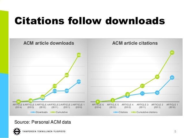 Citations follow downloads 5 23 112 426 1214 1245 2278 23 135 561 1775 3020 5298 ARTICLE 6 (2014) ARTICLE 5 (2013) ARTICLE...