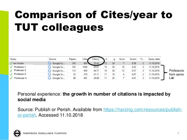 Comparison of Cites/year to TUT colleagues 7 Source: Publish or Perish. Available from https://harzing.com/resources/publi...