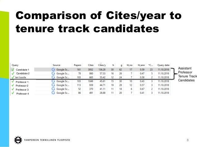 Comparison of Cites/year to tenure track candidates 8 Assistant Professor Tenure Track Candidates Professor 1 Professor 2 ...