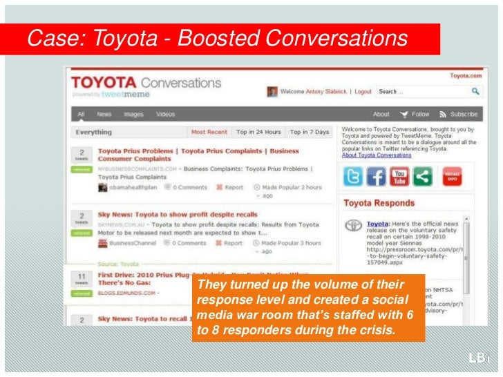 toyota prius case study marketing Media impact on toyota's corporate brand reputation case study submitted for the toyota, a company that built the prius hybrid, for braking.