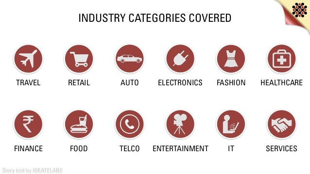 Story told by IDEATELABS INDUSTRY CATEGORIES COVERED ELECTRONICSTRAVEL RETAIL AUTO FASHION ENTERTAINMENTFINANCE FOOD TELCO...