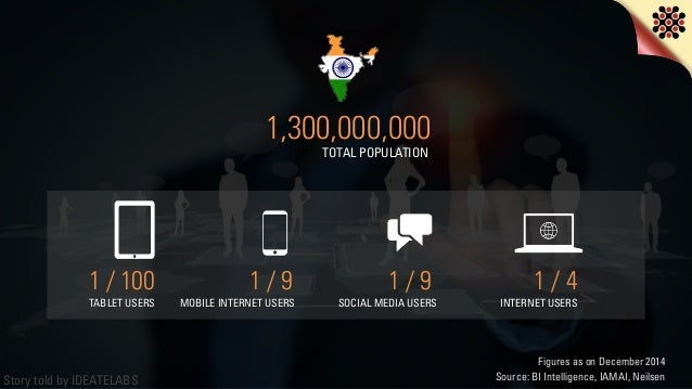 Story told by IDEATELABS 1 / 4 INTERNET USERS 1 / 100 TABLET USERS 1 / 9 MOBILE INTERNET USERS 1 / 9 SOCIAL MEDIA USERS So...