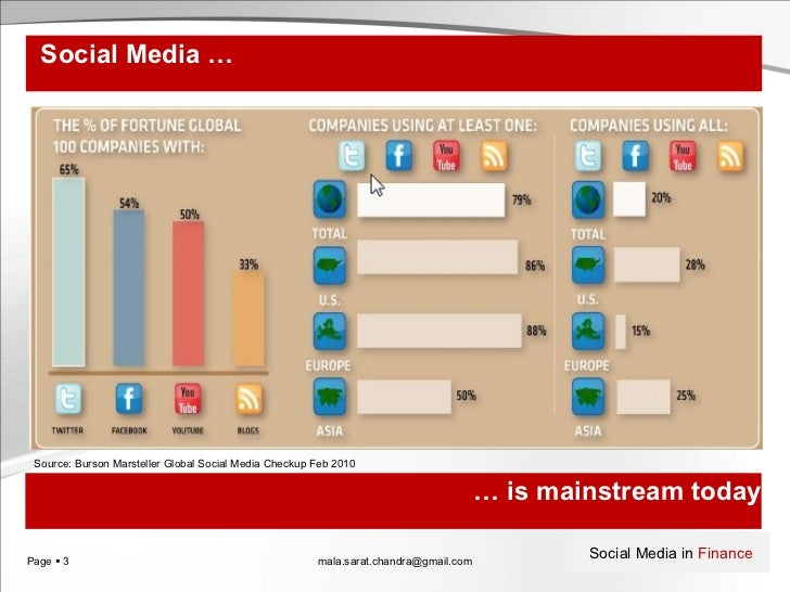 Social media in financial services Slide 3