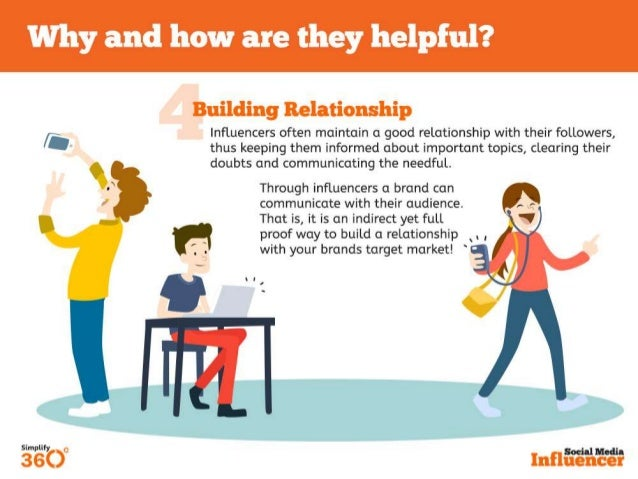 "5 reasons why relationship marketing is 28062013 the importance of marketing: 10 reasons you can  start early and build a relationship with your  ""understand why and how your audience."