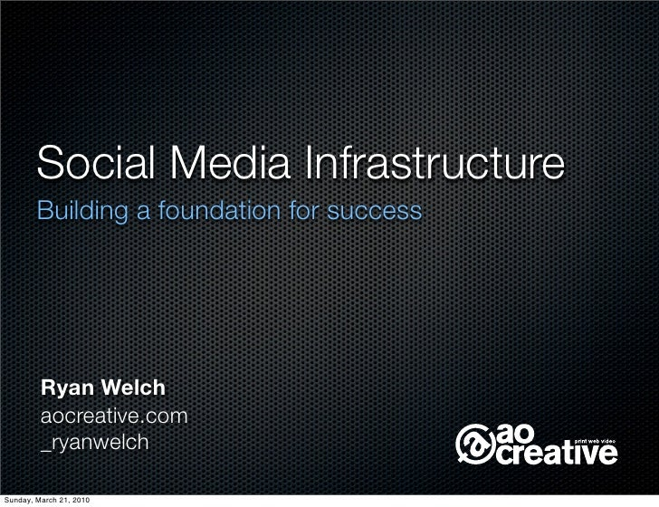 Social Media Infrastructure         Building a foundation for success              Ryan Welch          aocreative.com     ...