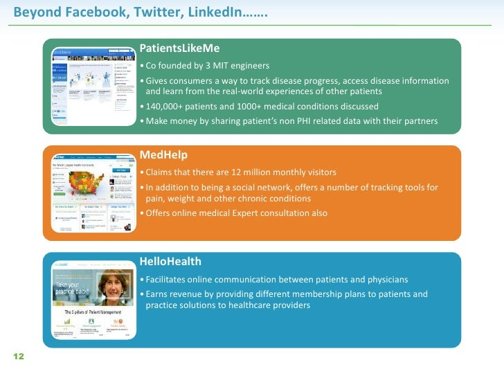 Beyond Facebook, Twitter, LinkedIn…….                  PatientsLikeMe                  • Co founded by 3 MIT engineers    ...