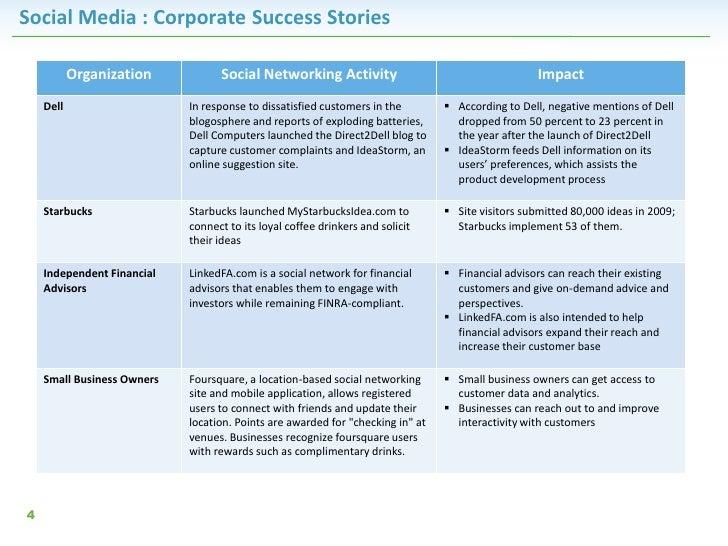 Social Media : Corporate Success Stories           Organization           Social Networking Activity                      ...