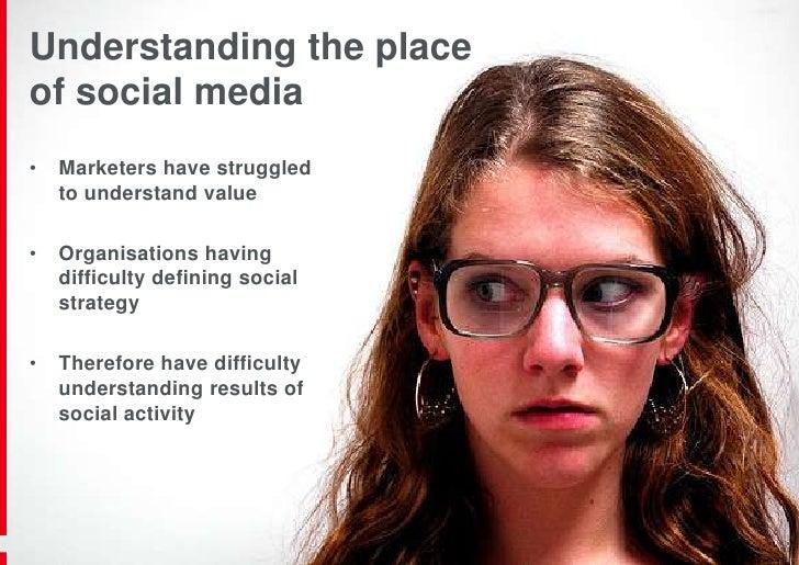 Understanding the place<br />of social media<br /><ul><li>Marketers have struggled to understand value