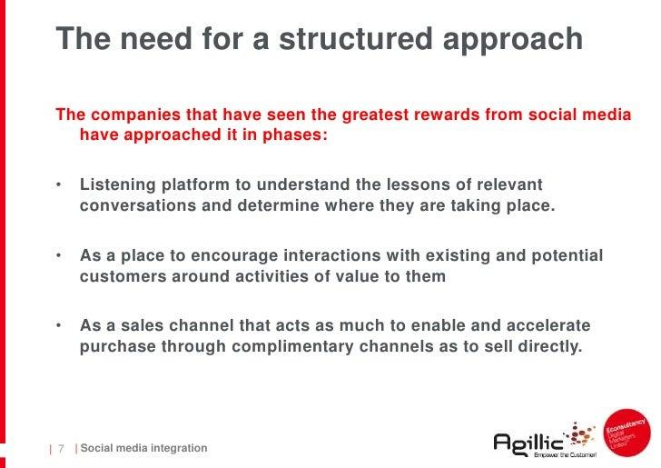 Organisations having difficulty defining social strategy