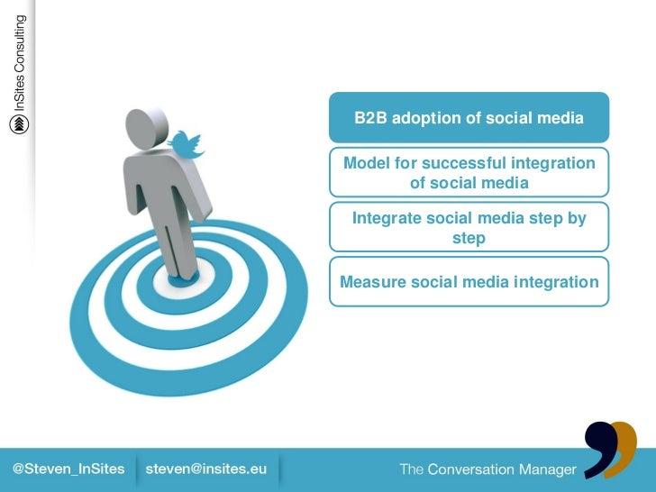 Integration of social media into integrated