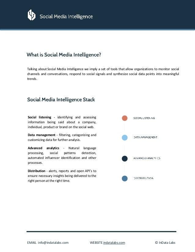 Social Media Intelligence Slide 3