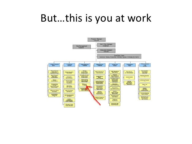 But…this is you at work<br />