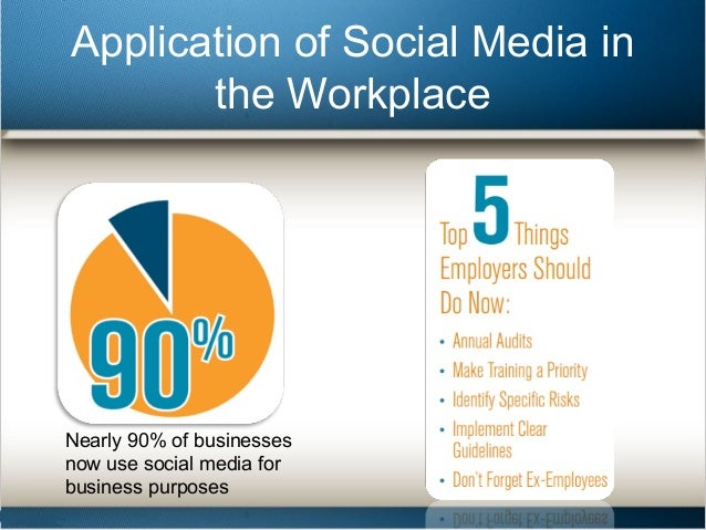 social media in the work place
