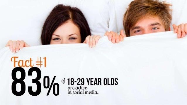 Social Media is a lot like Sex Slide 3